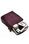 Сумка-рюкзак #88721. Вид 4.